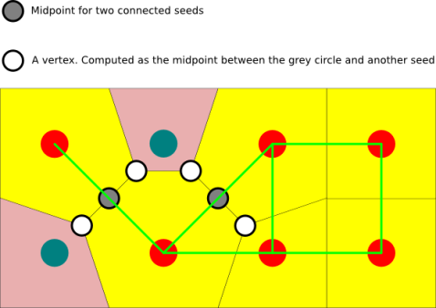 A simplified generalized Voronoi diagram (detailed)