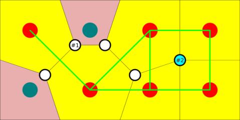 Vertex types